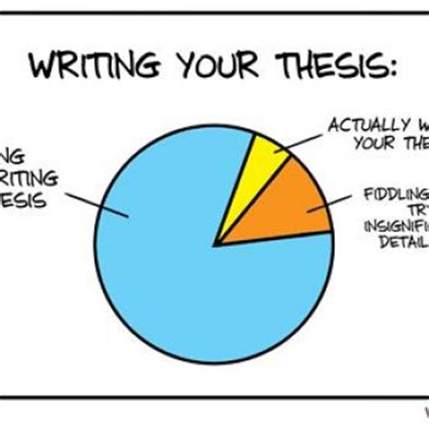 Phd dissertation comics